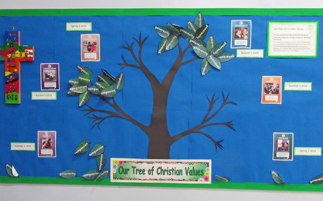 School poster – Tree of Christian Values made by Escrick school children