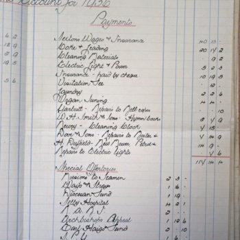 Extract of Church Wardens Accounts St Helen's Escrick - 1936